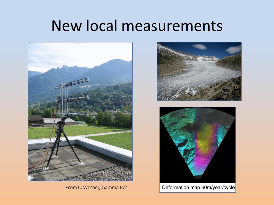 New local measurements From C. Werner, Gamma Res.