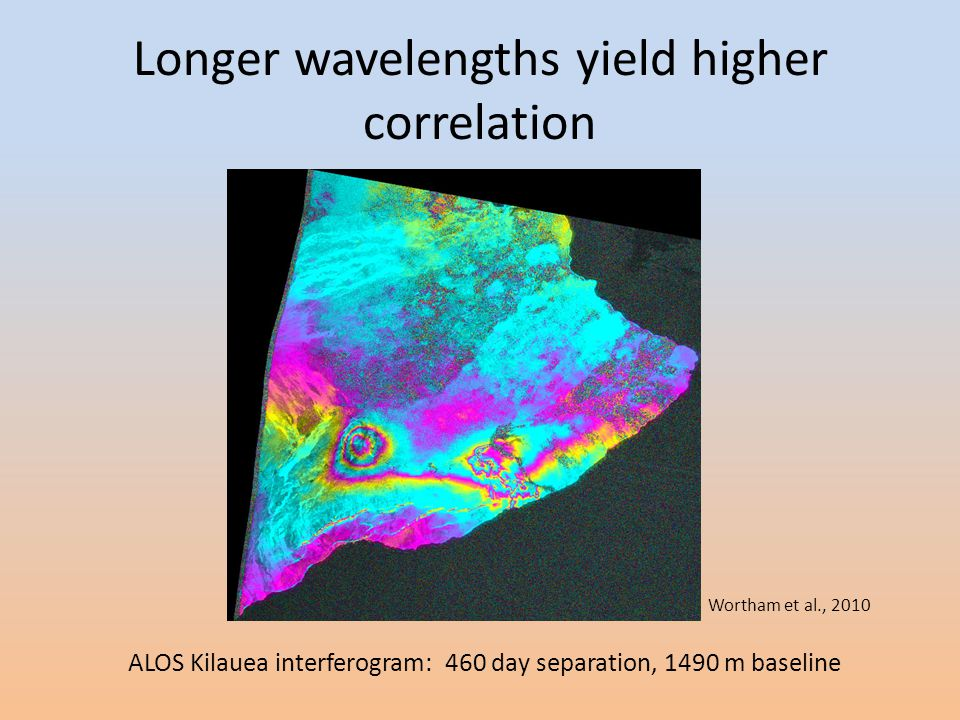 Longer wavelengths yield higher correlation ALOS Kilauea interferogram: 460 day separation, 1490 m baseline Wortham et al., 2010
