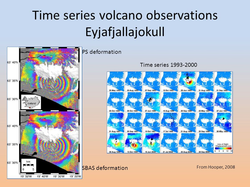 Time series volcano observations Eyjafjallajokull PS deformation SBAS deformation Time series 1993-2000 From Hooper, 2008