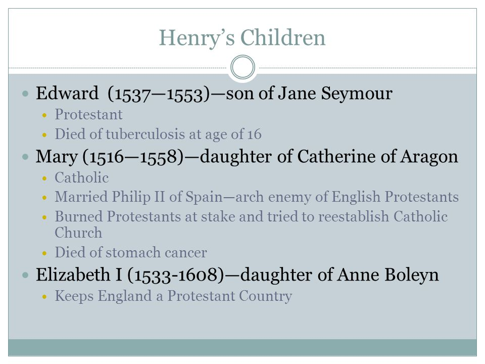 Henry's Children Edward (1537—1553)—son of Jane Seymour Protestant Died of tuberculosis at age of 16 Mary (1516—1558)—daughter of Catherine of Aragon Catholic Married Philip II of Spain—arch enemy of English Protestants Burned Protestants at stake and tried to reestablish Catholic Church Died of stomach cancer Elizabeth I (1533-1608)—daughter of Anne Boleyn Keeps England a Protestant Country