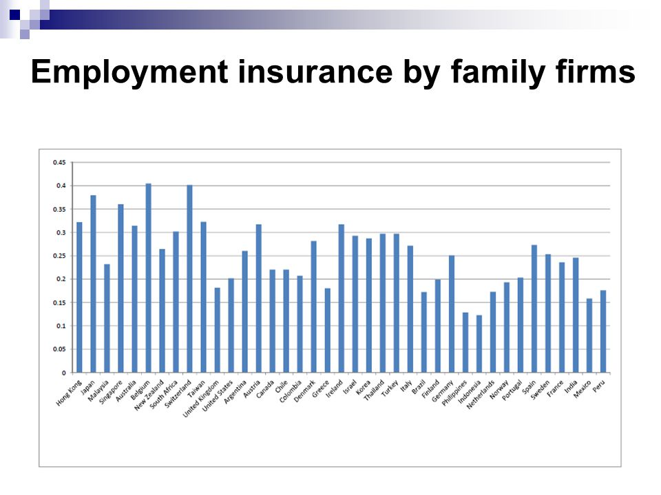 Employment insurance by family firms