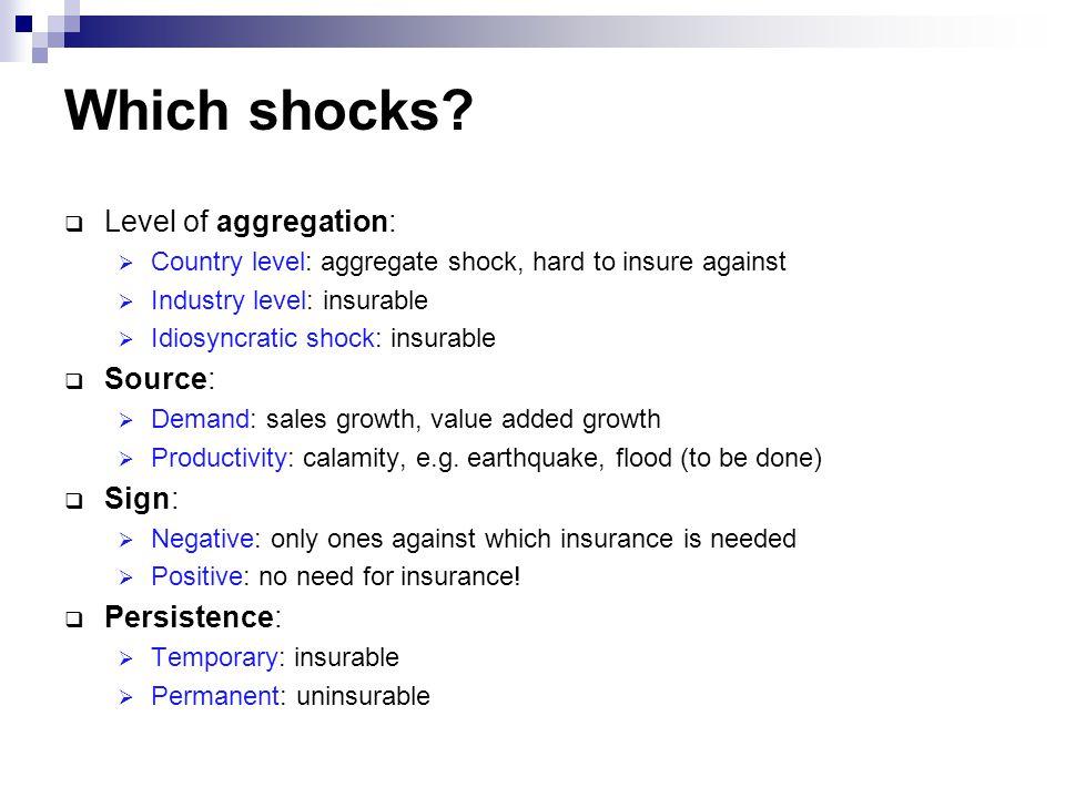 Which shocks.