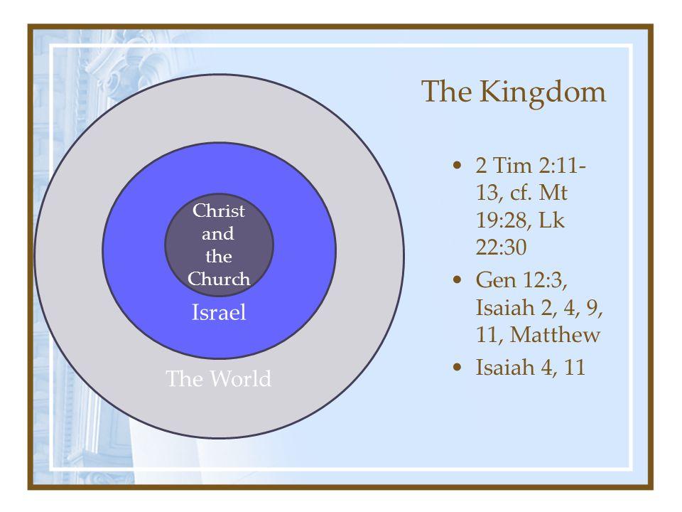 The World The Kingdom 2 Tim 2:11- 13, cf.