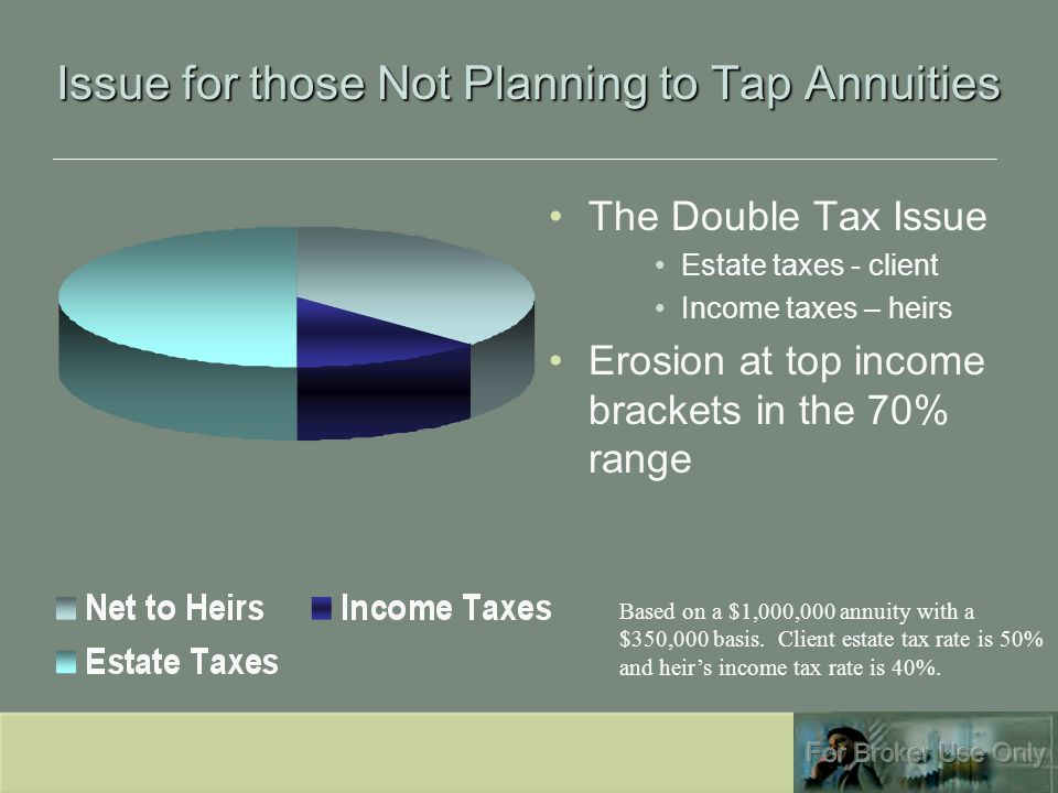 Issue for those Not Planning to Tap Annuities The Double Tax Issue Estate taxes - client Income taxes – heirs Erosion at top income brackets in the 70