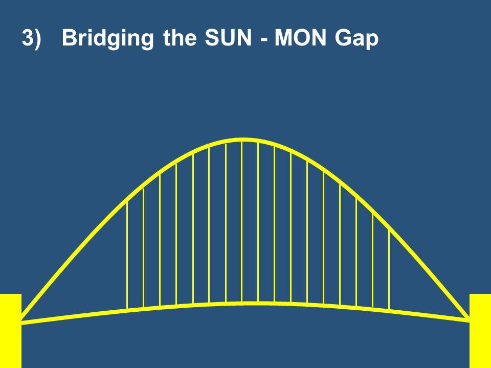 3) Bridging the SUN - MON Gap