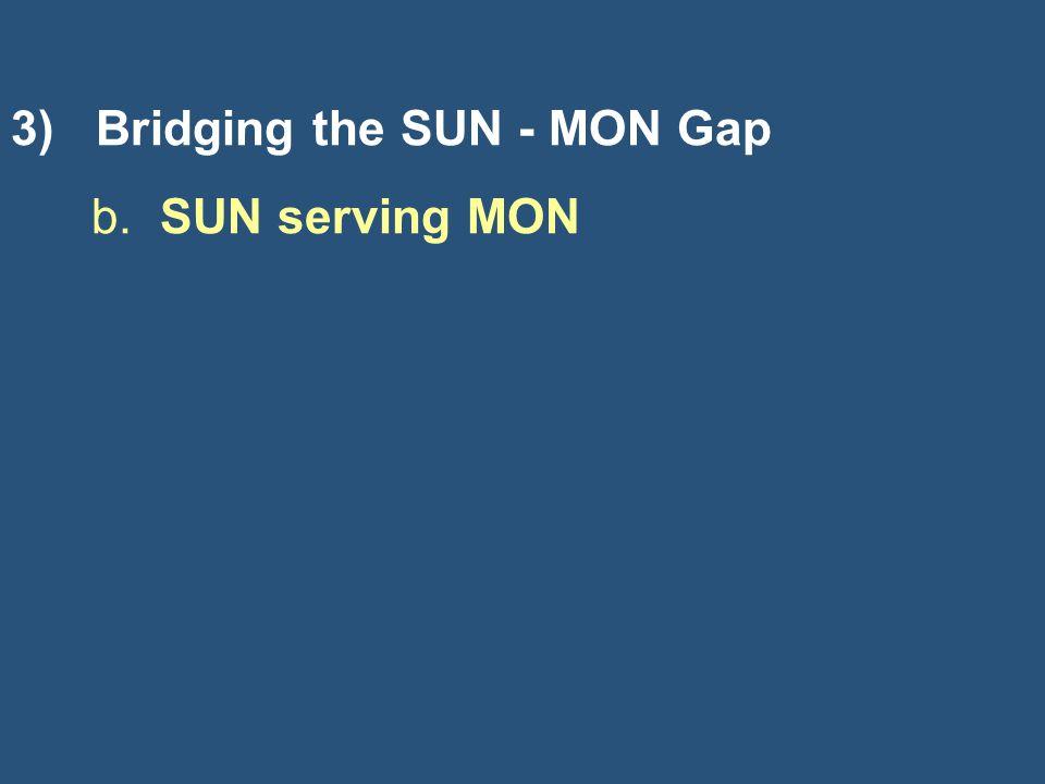3) Bridging the SUN - MON Gap b. SUN serving MON