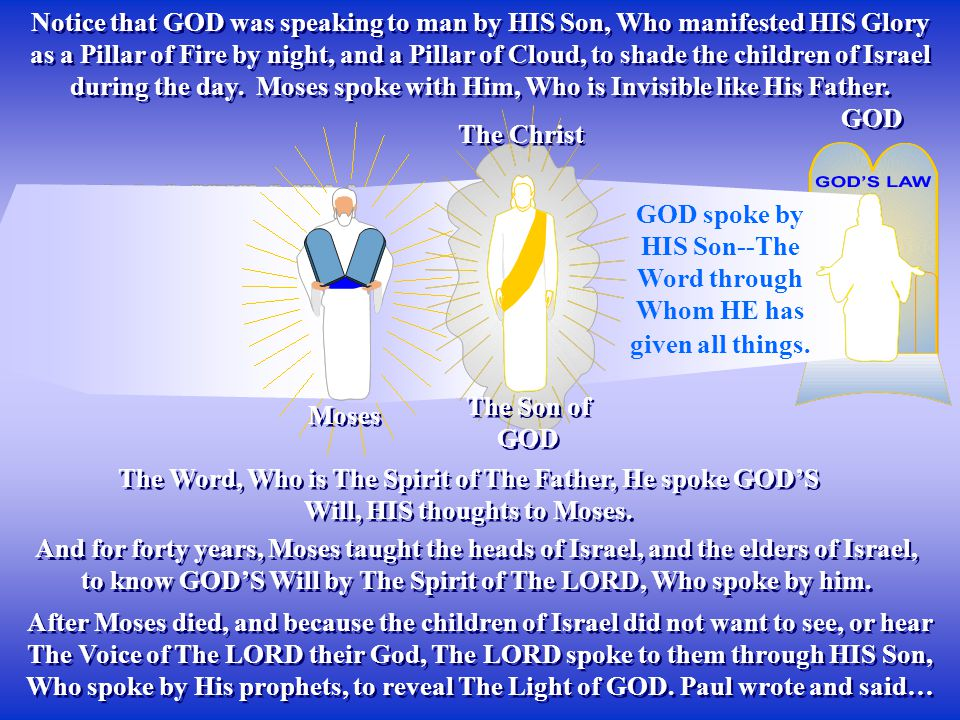 Notice that GOD was speaking to man by HIS Son, Who manifested HIS Glory as a Pillar of Fire by night, and a Pillar of Cloud, to shade the children of Israel during the day.