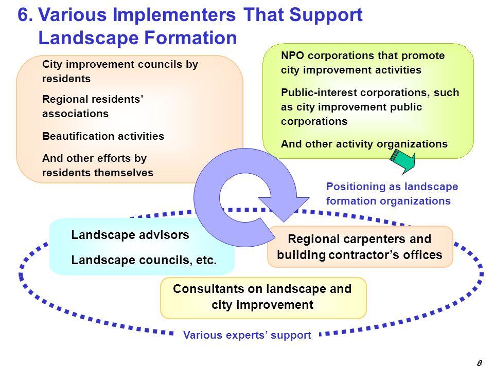 6.Various Implementers That Support Landscape Formation 8 Landscape advisors Landscape councils, etc. NPO corporations that promote city improvement a