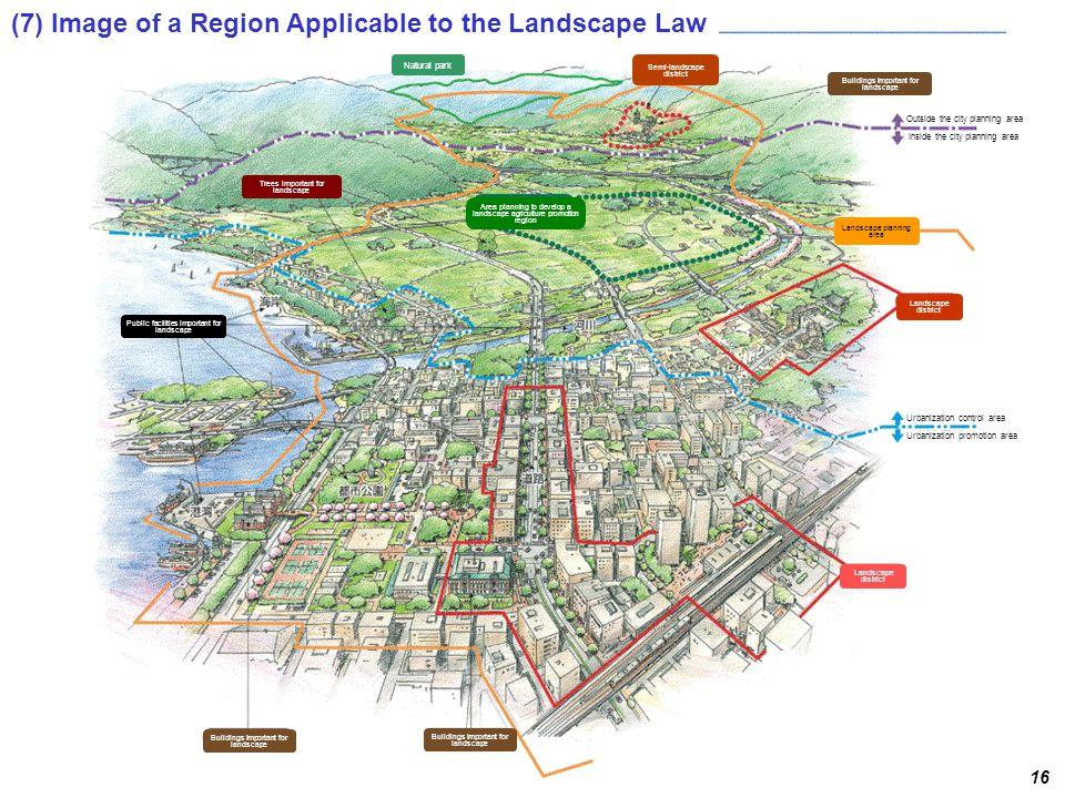 (7) Image of a Region Applicable to the Landscape Law 16 Natural park Semi-landscape district Buildings important for landscape Outside the city plann