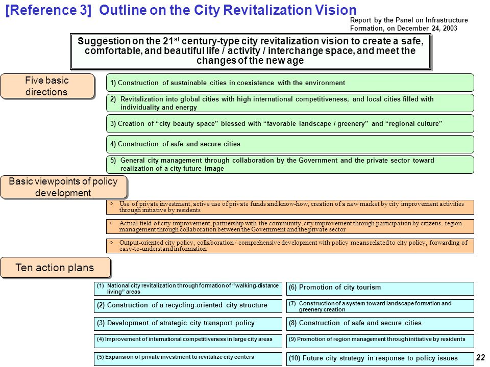 [Reference 3] Outline on the City Revitalization Vision 22 Suggestion on the 21 st century-type city revitalization vision to create a safe, comfortab