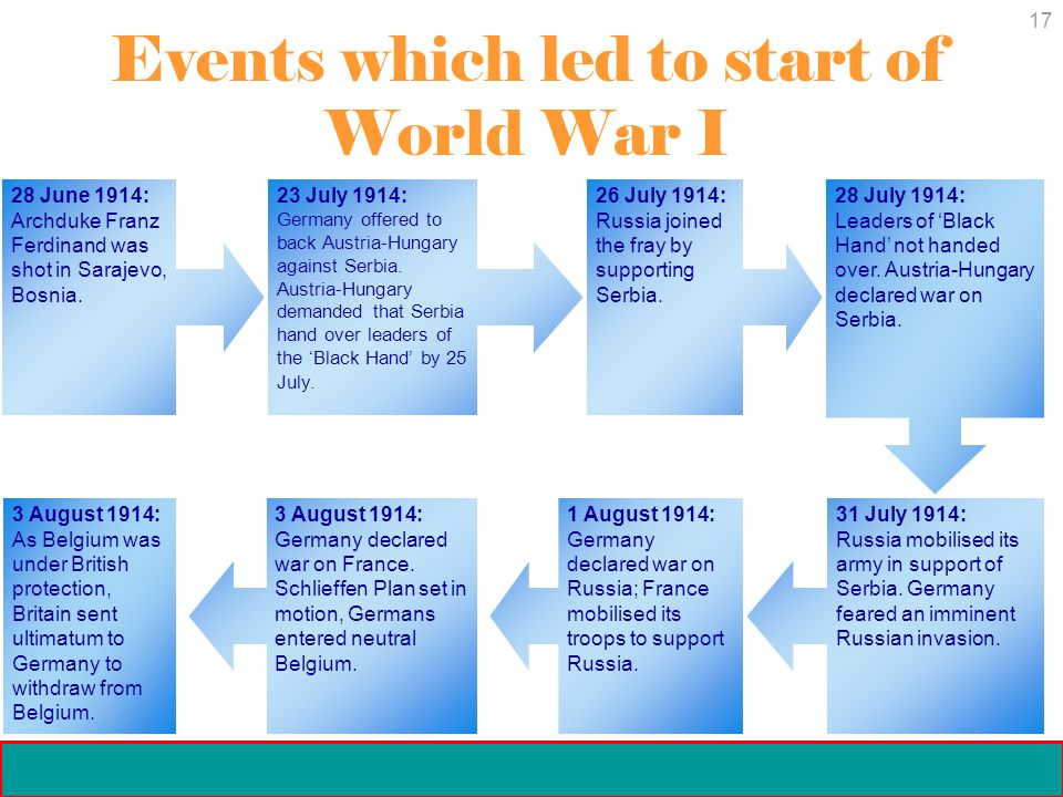 17 Crisis and Conflict: Impact of World War I Copyright 2006 Events which led to start of World War I 28 June 1914: Archduke Franz Ferdinand was shot in Sarajevo, Bosnia.