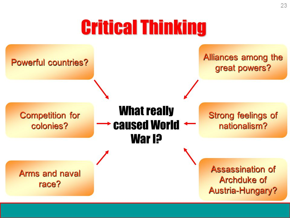 23 Crisis and Conflict: Impact of World War I Copyright 2006 What really caused World War I? Powerful countries? Competition for colonies? Arms and na