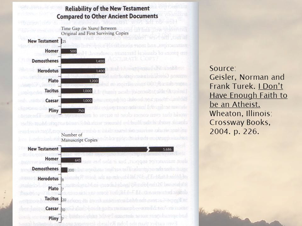 Source: Geisler, Norman and Frank Turek. I Don't Have Enough Faith to be an Atheist.
