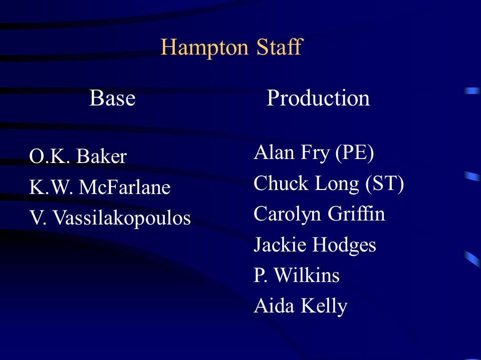 Hampton Staff O.K. Baker K.W. McFarlane V.