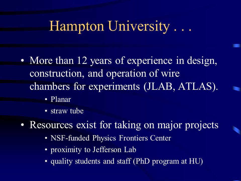 Hampton University...
