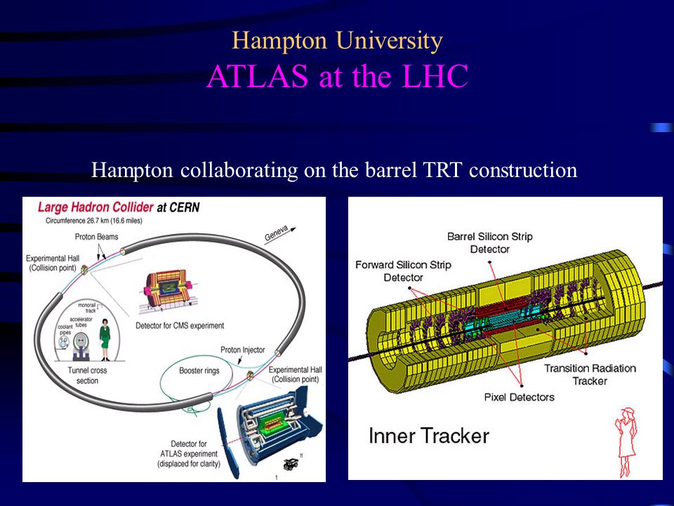 Hampton University ATLAS at the LHC Hampton collaborating on the barrel TRT construction