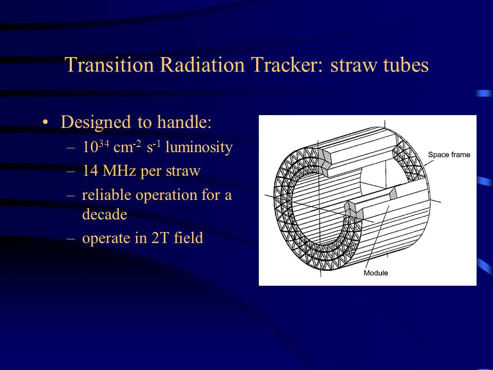 Transition Radiation Tracker: straw tubes Designed to handle: –10 34 cm -2 s -1 luminosity –14 MHz per straw –reliable operation for a decade –operate in 2T field
