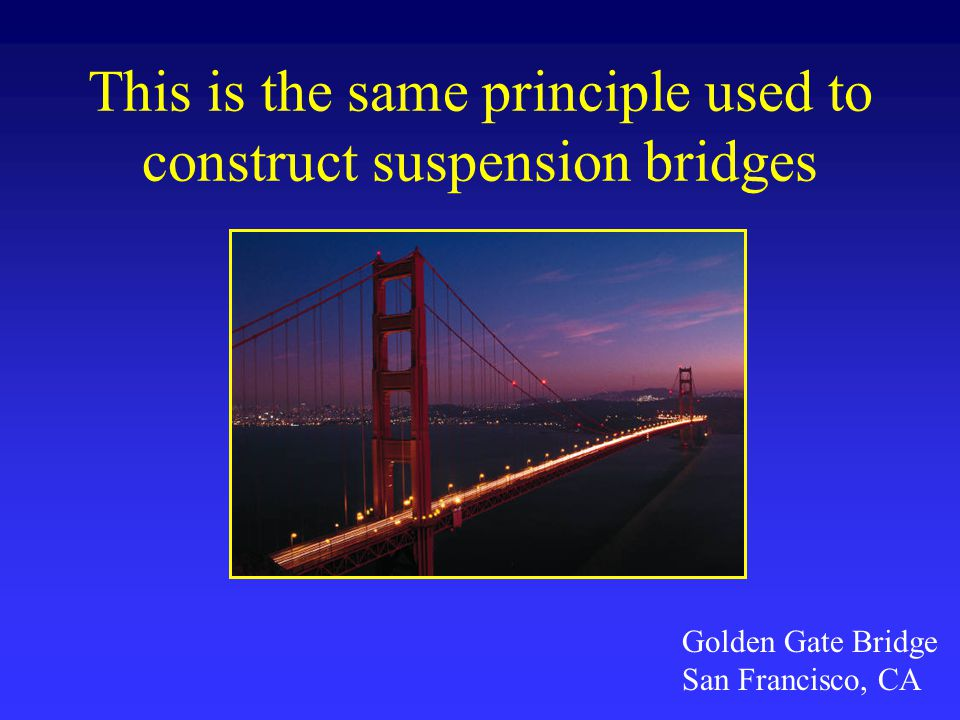 This is the same principle used to construct suspension bridges Golden Gate Bridge San Francisco, CA