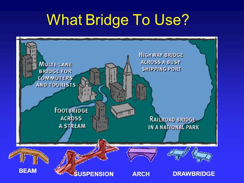 What Bridge To Use BEAM SUSPENSIONARCH DRAWBRIDGE