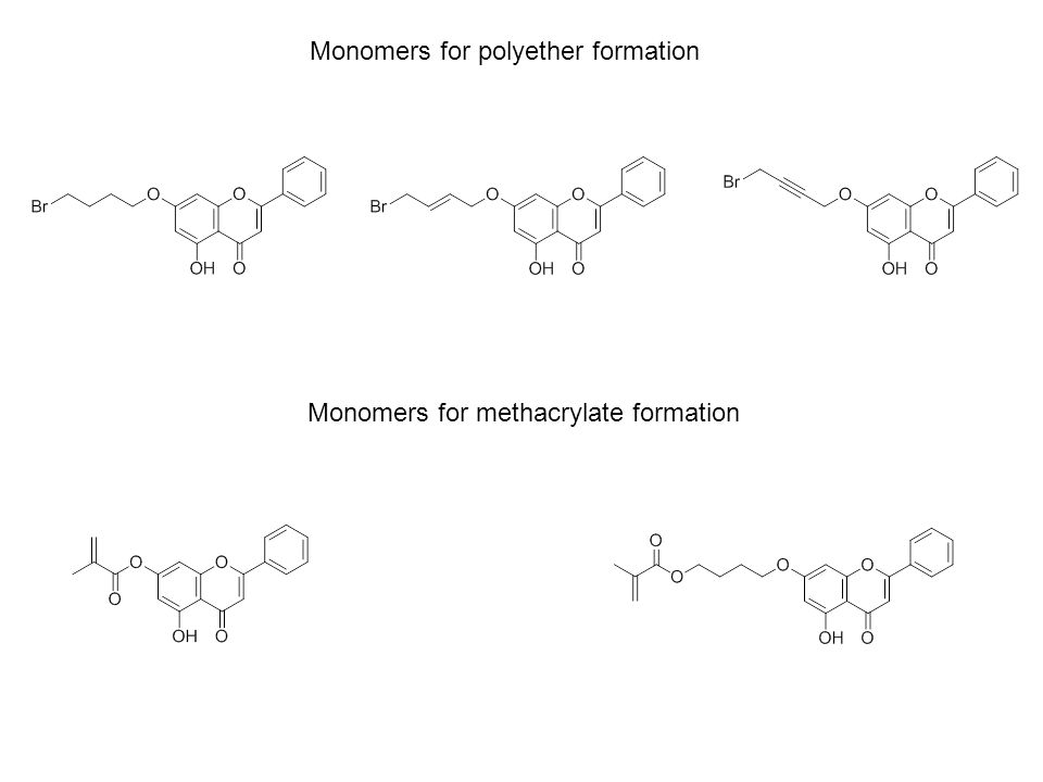 Monomers for polyether formation Monomers for methacrylate formation