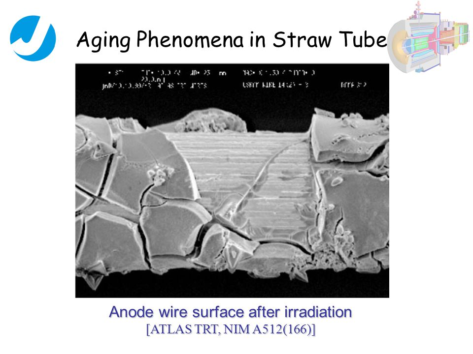 Aging Phenomena in Straw Tube Anode wire surface after irradiation [ATLAS TRT, NIM A512(166)]