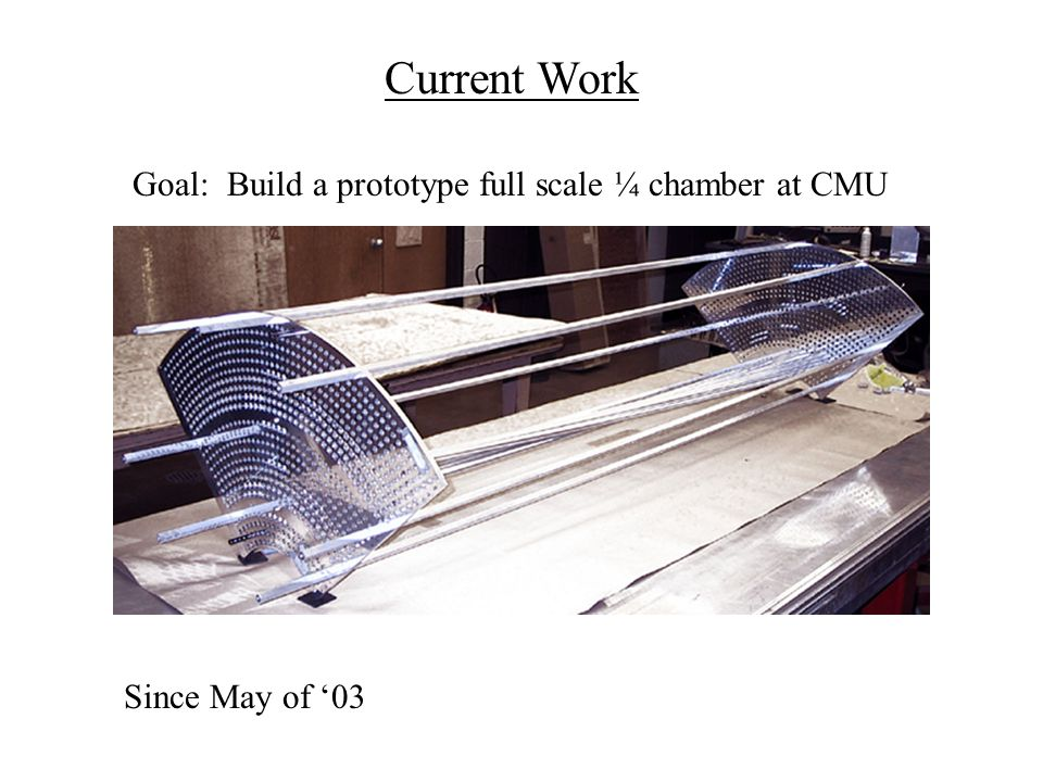 Current Work Since May of '03 Goal: Build a prototype full scale ¼ chamber at CMU