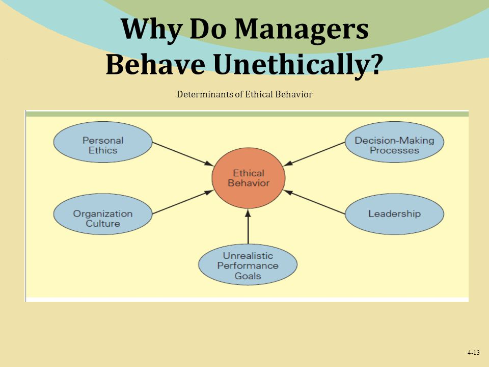 4-13 Why Do Managers Behave Unethically? Determinants of Ethical Behavior