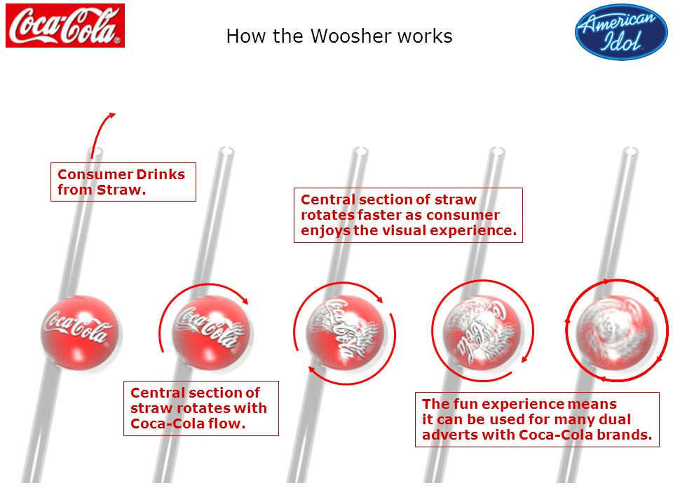 How the Woosher works Consumer Drinks from Straw.
