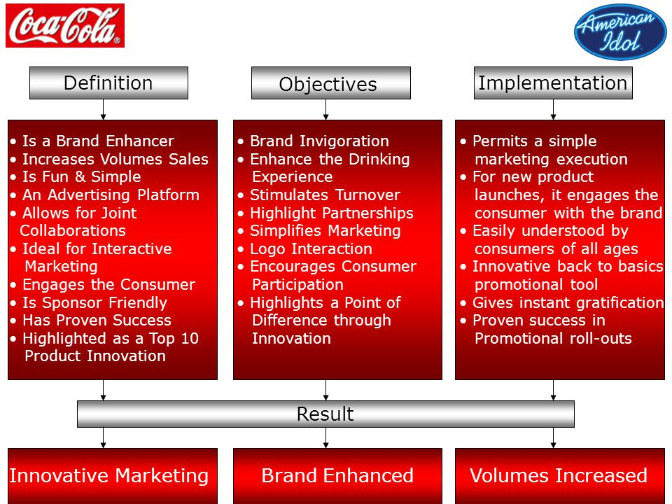 The unique branding extension