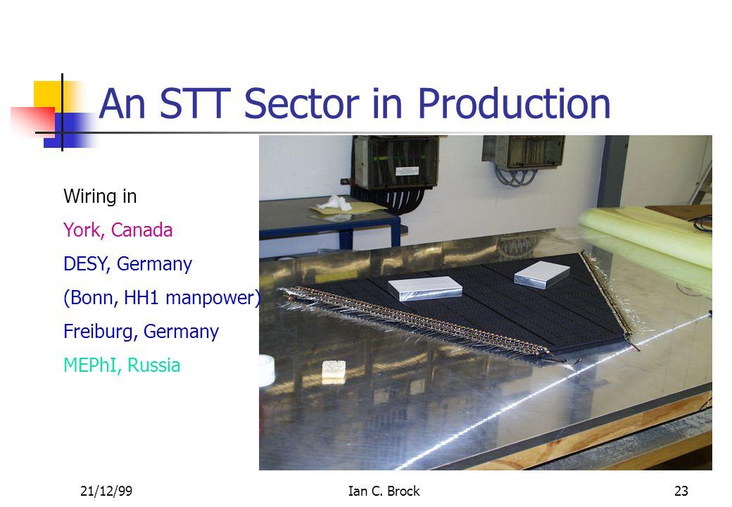 21/12/99Ian C. Brock23 An STT Sector in Production Wiring in York, Canada DESY, Germany (Bonn, HH1 manpower) Freiburg, Germany MEPhI, Russia
