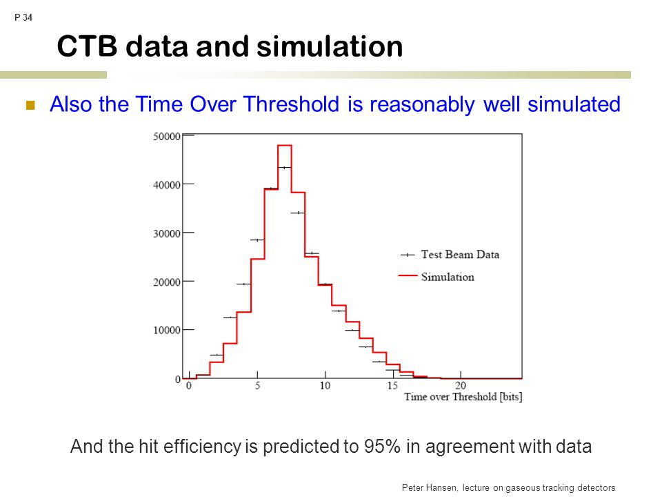 Peter Hansen, lecture on gaseous tracking detectors P 34 CTB data and simulation Also the Time Over Threshold is reasonably well simulated And the hit