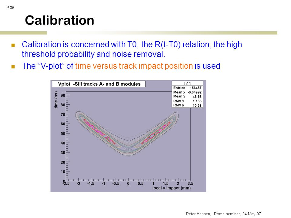 Peter Hansen, Rome seminar, 04-May-07 P 36 Calibration Calibration is concerned with T0, the R(t-T0) relation, the high threshold probability and noise removal.