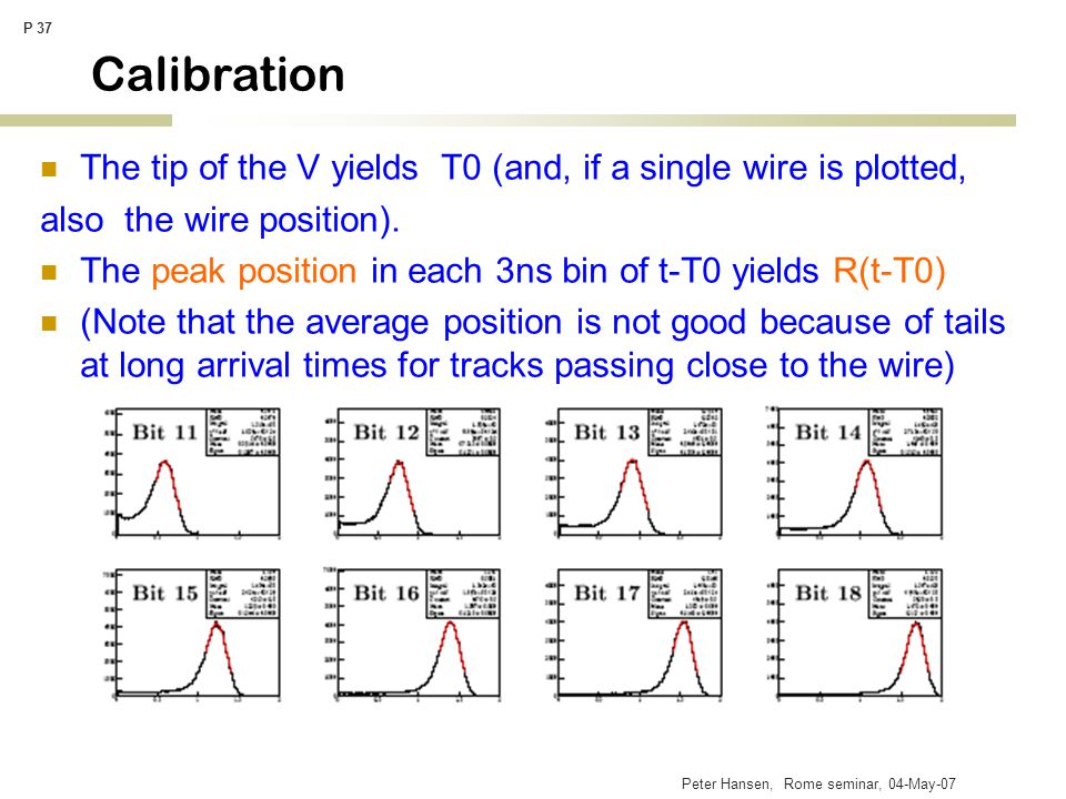 Peter Hansen, Rome seminar, 04-May-07 P 37 Calibration The tip of the V yields T0 (and, if a single wire is plotted, also the wire position).