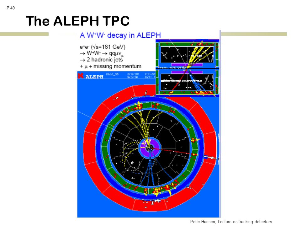 Peter Hansen, Lecture on tracking detectors P 49 The ALEPH TPC