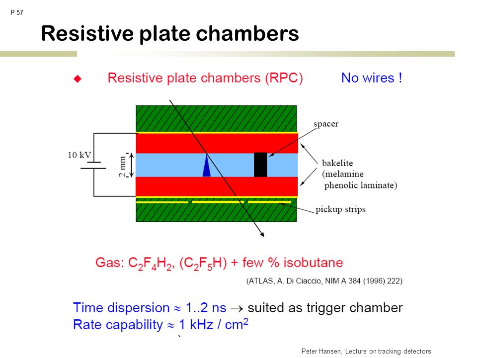Peter Hansen, Lecture on tracking detectors P 57 Resistive plate chambers