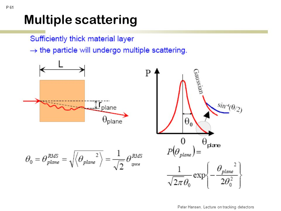 Peter Hansen, Lecture on tracking detectors P 61 Multiple scattering