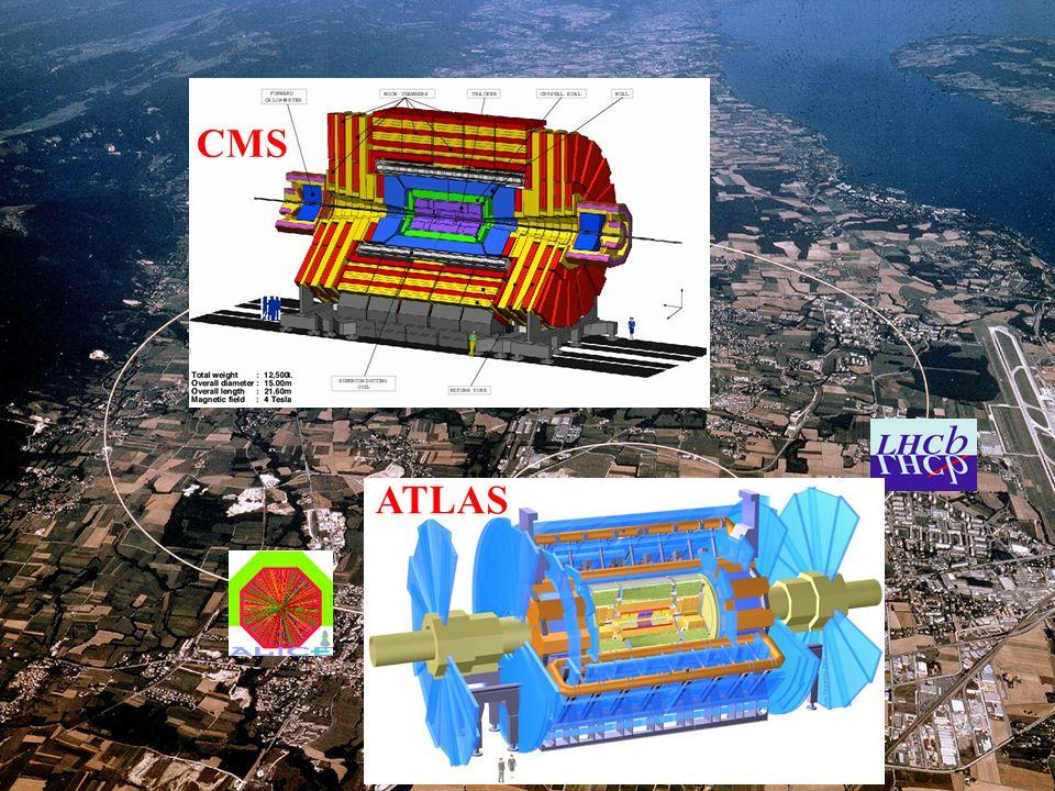 Peter Hansen, Rome seminar, 04-May-07 P 7 protons Atlas CMS ATLAS