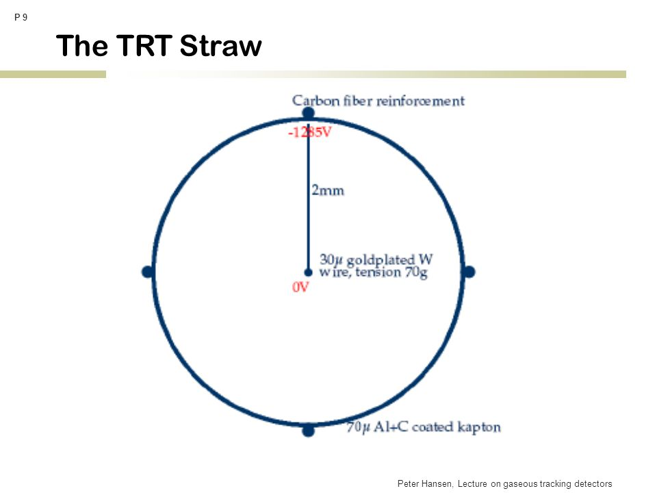 Peter Hansen, Lecture on gaseous tracking detectors P 9 The TRT Straw
