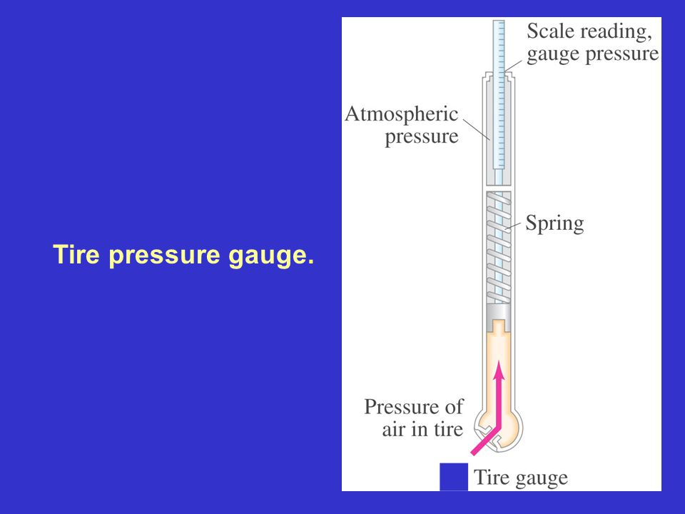 When using a water hose, we put our thumb over end to increase water speed.