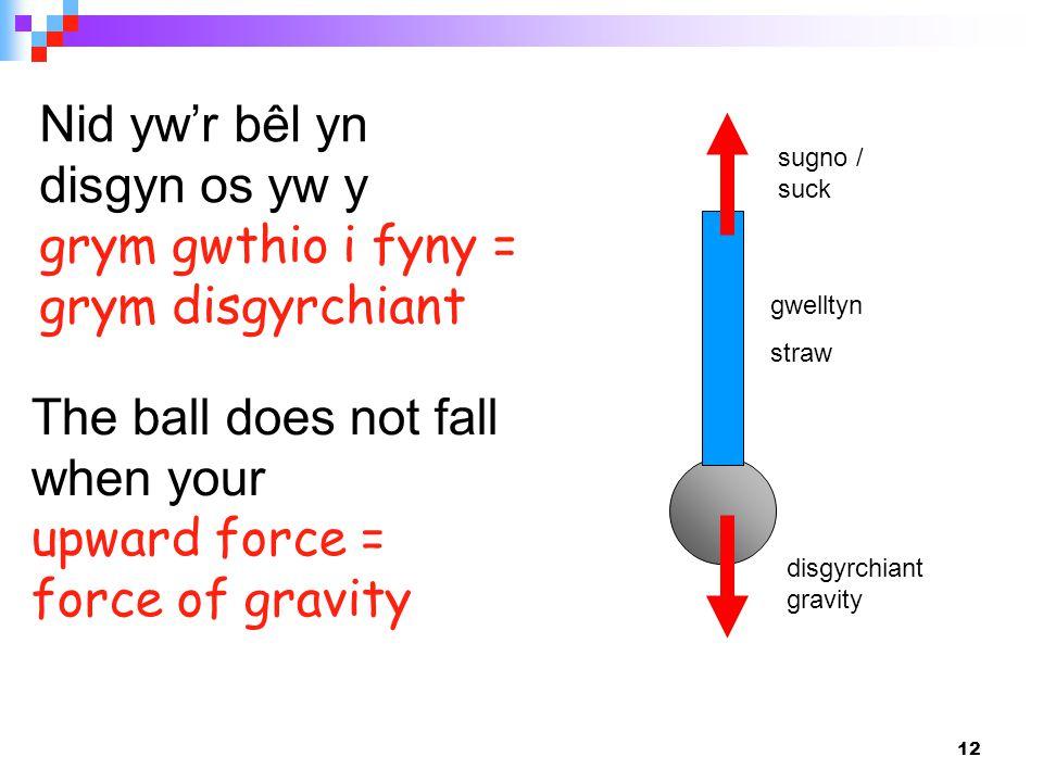 12 The ball does not fall when your upward force = force of gravity Nid yw'r bêl yn disgyn os yw y grym gwthio i fyny = grym disgyrchiant disgyrchiant gravity sugno / suck gwelltyn straw