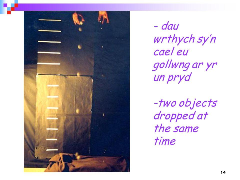 14 - dau wrthych sy'n cael eu gollwng ar yr un pryd -two objects dropped at the same time