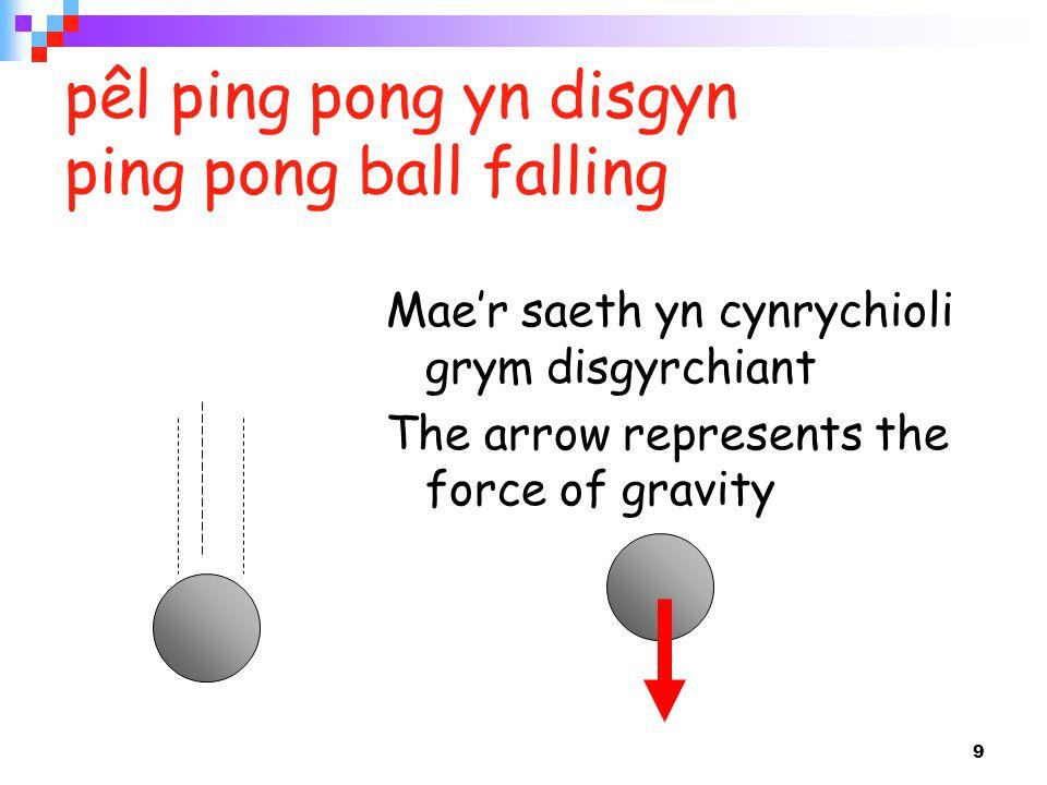 9 pêl ping pong yn disgyn ping pong ball falling Mae'r saeth yn cynrychioli grym disgyrchiant The arrow represents the force of gravity