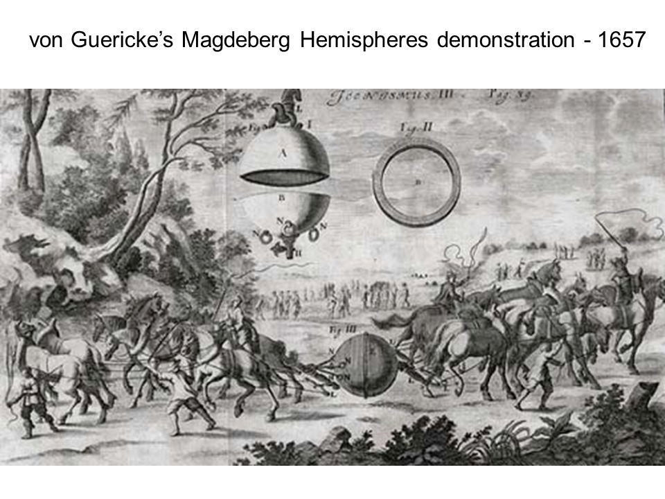 von Guericke's Magdeberg Hemispheres demonstration - 1657