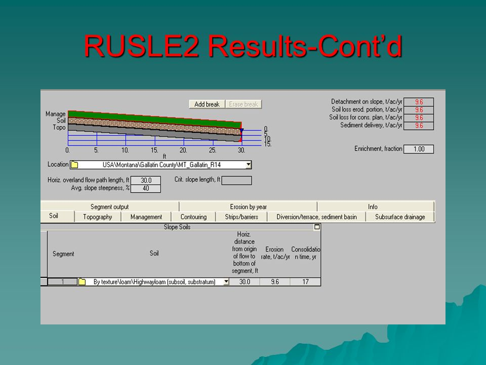 RUSLE2 Results-Cont'd Broadcast Seed/Straw Blanket