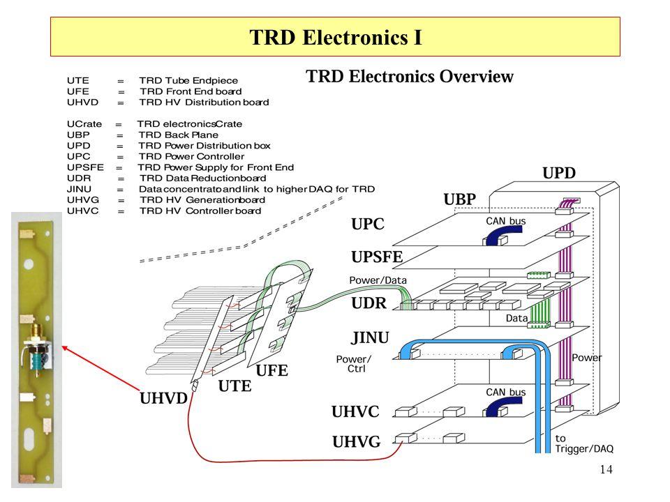 14 TRD Electronics I