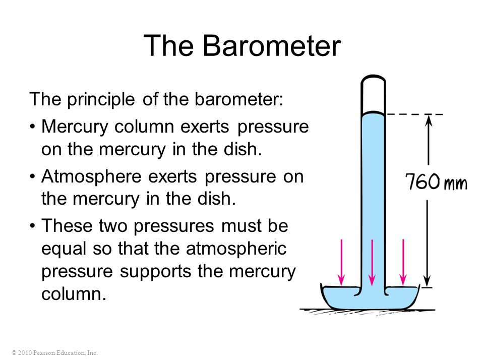 © 2010 Pearson Education, Inc. The Barometer The principle of the barometer: Mercury column exerts pressure on the mercury in the dish. Atmosphere exe