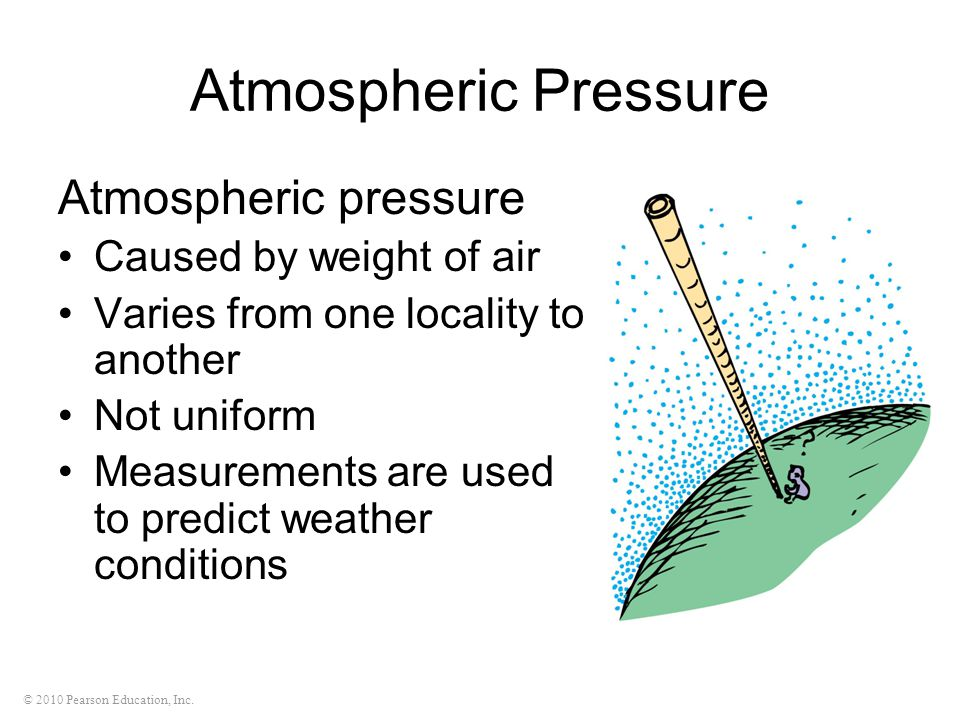 © 2010 Pearson Education, Inc. Atmospheric Pressure Atmospheric pressure Caused by weight of air Varies from one locality to another Not uniform Measu