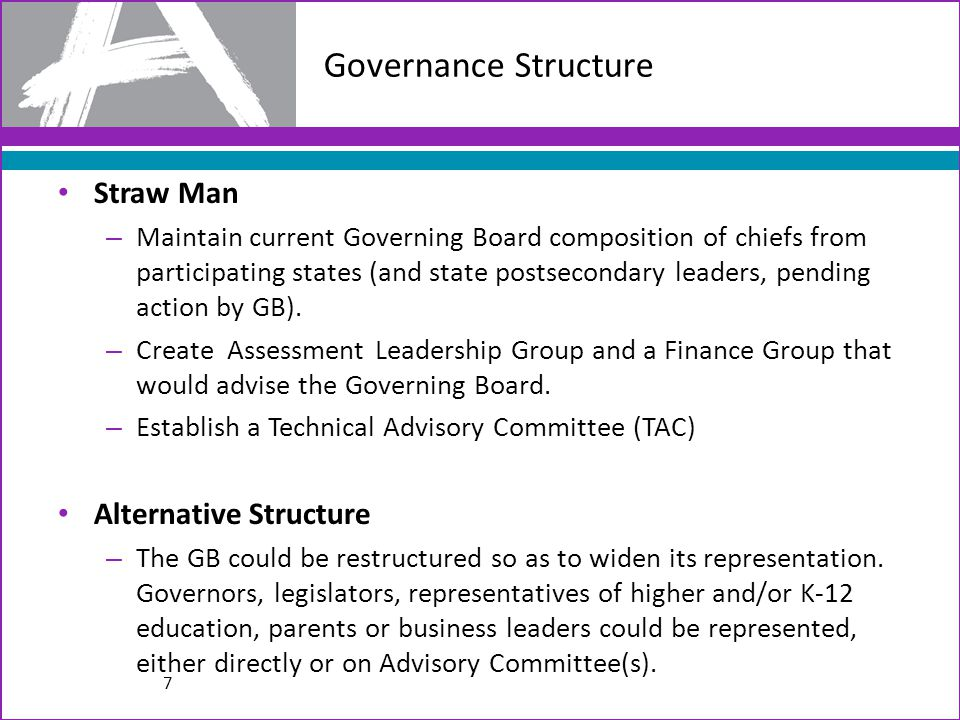 Governance Structure Straw Man – Maintain current Governing Board composition of chiefs from participating states (and state postsecondary leaders, pending action by GB).