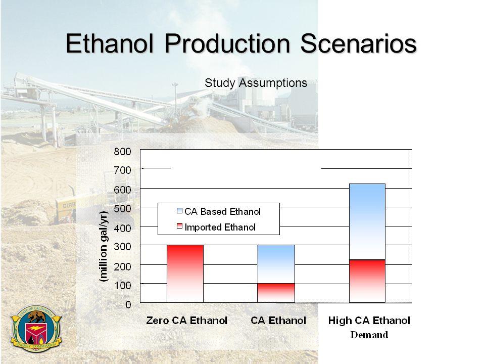 Ethanol Production Scenarios Study Assumptions