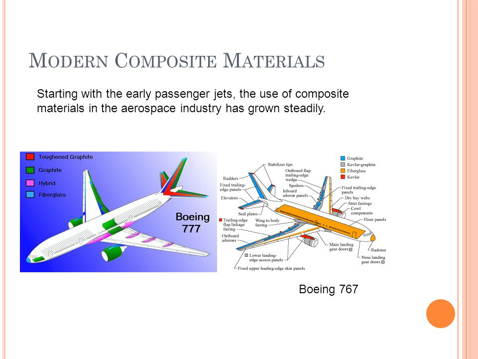 M ODERN C OMPOSITE M ATERIALS Starting with the early passenger jets, the use of composite materials in the aerospace industry has grown steadily. Boe